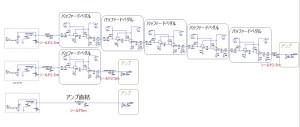 BOSSのバッファ想定して5個連結してシミュレーションしてみたら音痩せしてそうでしていなかった