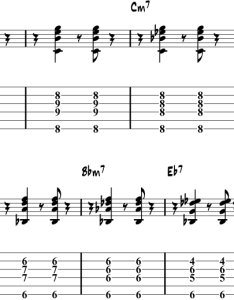 Jazz chord progressions also the most popular guitar examples rh jazzguitar