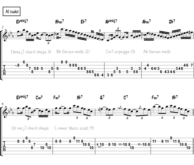 The Text Above The Guitar Tabs Explains Which Scales Or Arpeggios I Use The Number In Brackets Corresponds With The Explanation Below The Sheet Music