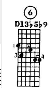 Tips for fretting a D13b5b9?