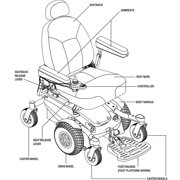 Parts Used: Electric Wheelchair Parts Used