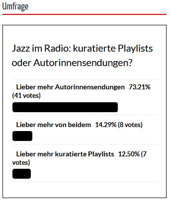 Ergebnis der Umfrage zu Jazzsendungen im Rundfunk.