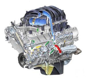 Ford 4 6l V8 2000 | Autos Post