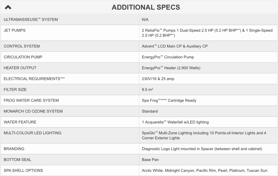 niagara-additional-specs