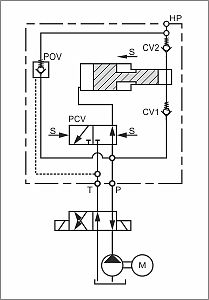 Hydraulic Pressure Intensifiers ~ increased hydraulic end