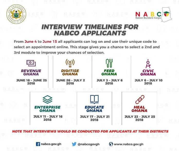 Here's how to select your NABCO Interview date and change district 1