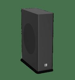 cinema sb150 compact 150w home cinema soundbar with wireless cinema sb150 jbl home audio wiring diagram  [ 1605 x 1605 Pixel ]