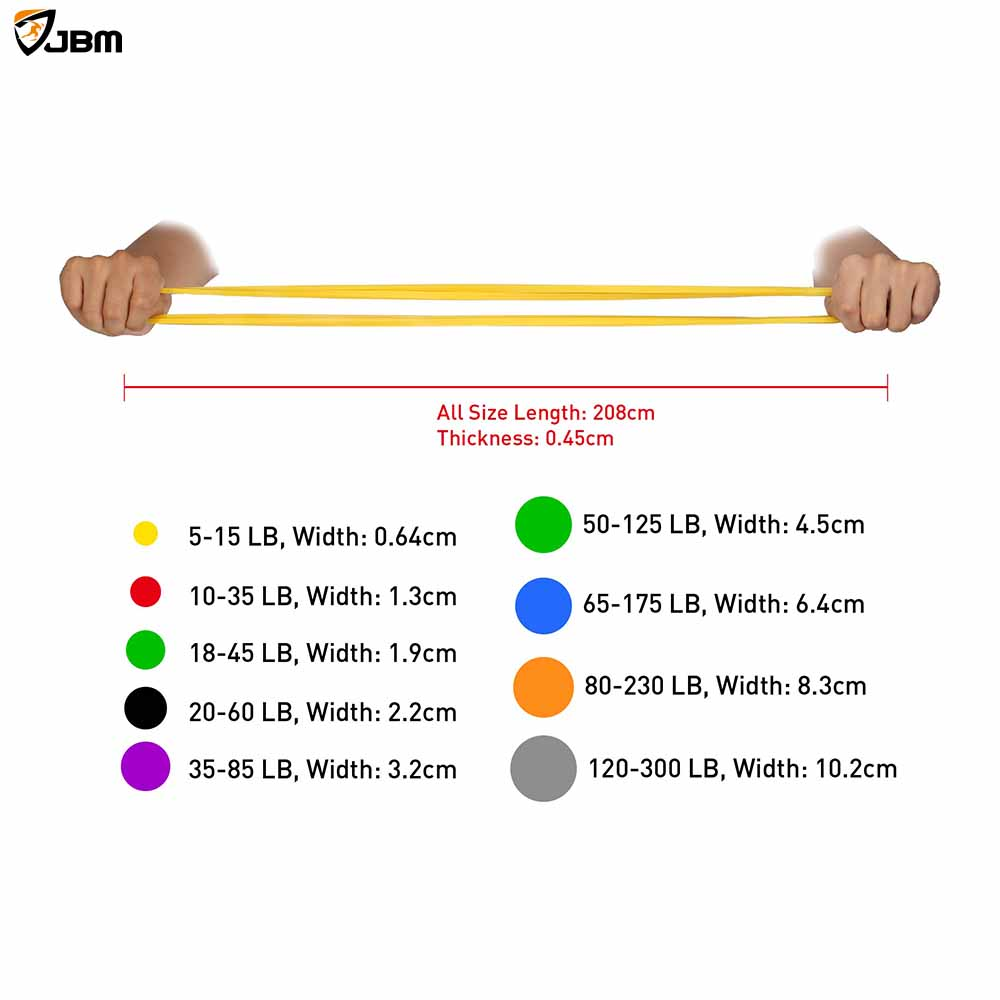 medium resolution of buy jbm resistance bands exercise band pull up chinup assist band fitness band black online from jbm gear