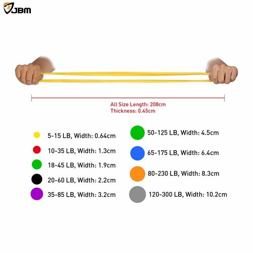 small resolution of buy jbm resistance bands exercise band pull up chinup assist band fitness band black online from jbm gear
