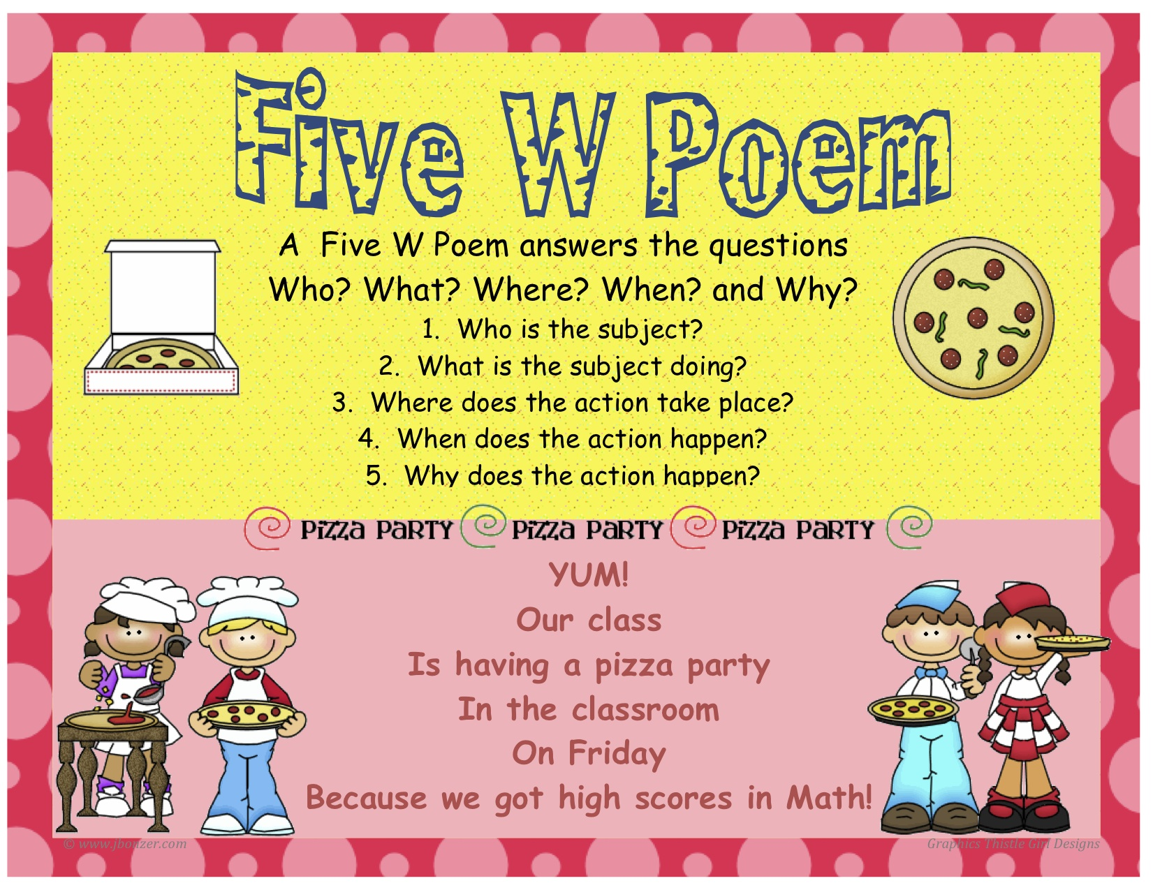 Library Instructional Resources Types Of Poetry