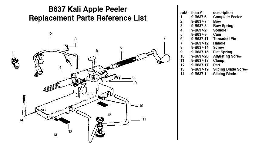 apple peeler diagram