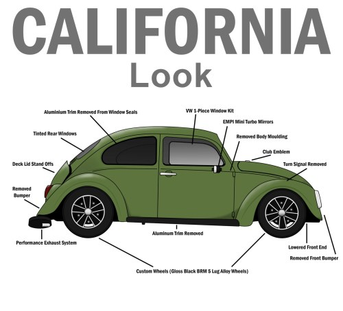 small resolution of a california looker is a air cooled vw modified to a popular fashion which originated in 1960 s orange county california