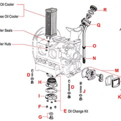 Vw Beetle Rear Suspension Diagram Electrical Wiring For Home Oil System All Data Coolers 4 6 Engine