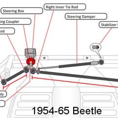 Vw Bug Wiring Diagram For Dune Buggy Fender Stratocaster Pickup Steering & Suspension Parts 1954-1965: | Jbugs.com
