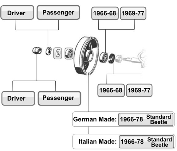 1974 vw bus wiring diagram 2005 ford escape bug wheel bearings, seals & cv's 1969-1977: parts | jbugs.com