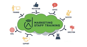 Building-Bench-Strengh-Through-Marketing-Training