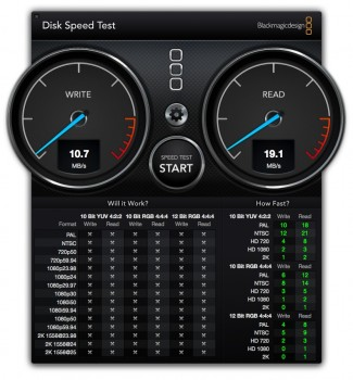 Disk Speed Test Kingston Mobility Kit