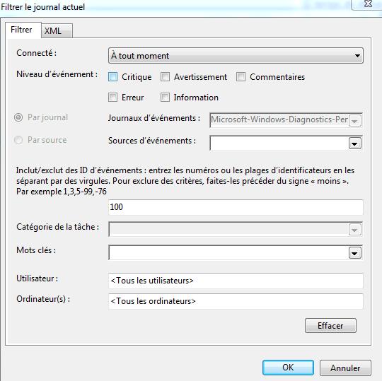 Temps de démarrage Windows : 100 ID
