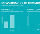 Measuring_Community_Medium
