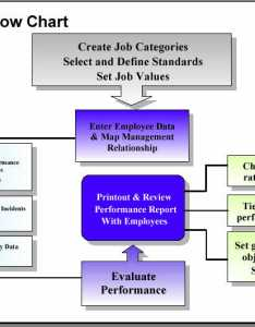 Pep flow chart also jcm consulting inc product info rh jcmconsulting