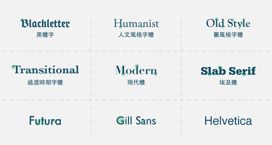 設計與視覺效果的決定性因子:字型學奧義 | 設計知識 | 捷可印