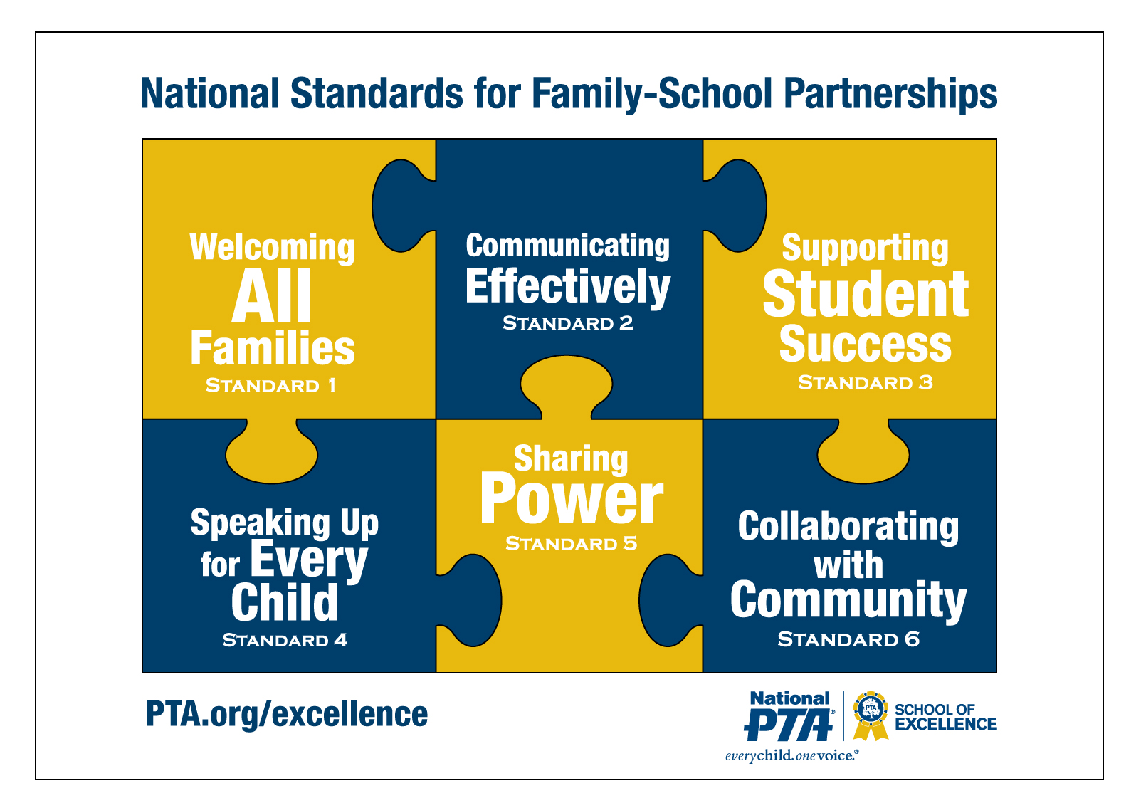 Pta S National Standards For Family School Partnerships
