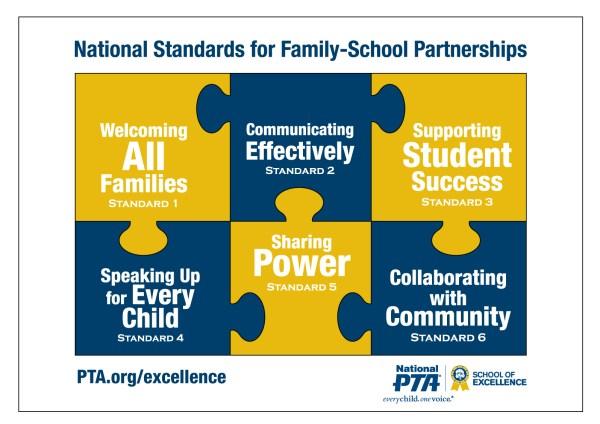 Pta National Standards Family-school Partnerships
