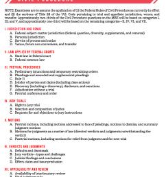 civil procedure mbe outline civil procedure on the mbe civil procedure tested [ 932 x 1096 Pixel ]