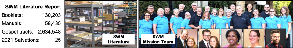 SWMB Team Literature Report 2021-04