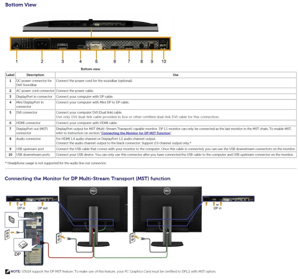 medium resolution of cat 5 wiring diagram for daisy chain
