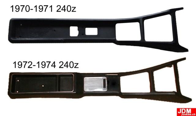 Consoles comparison