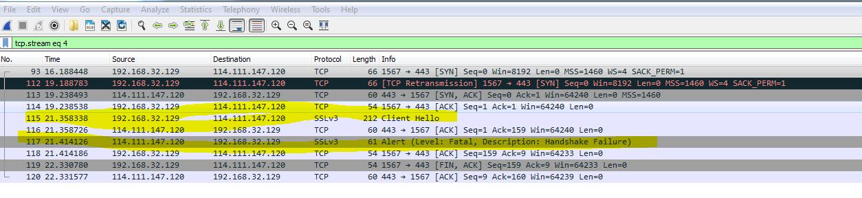 SSL3c
