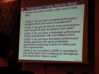citcon-2008-melbourne-14-paul-king-performance-testing-maturity-model