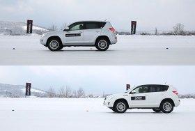 iceGUARD SUV G075比較