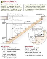 Terminology - Stairs by Jea