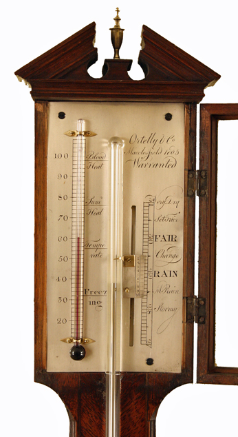 Barometers  History working and styles