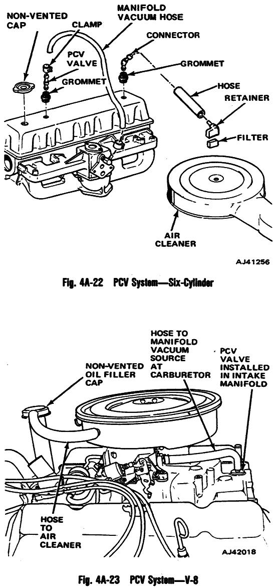 jeep cj5 258 engine diagram