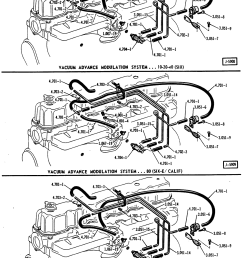vacuum line routing cj7 258 engine vacuum diagram [ 1076 x 1561 Pixel ]
