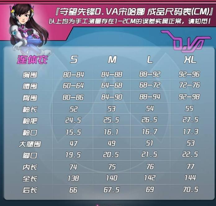คำศัพท์ภาษาจีน : วิธีดูไซส์เสื้อผ้าภาษาจีน