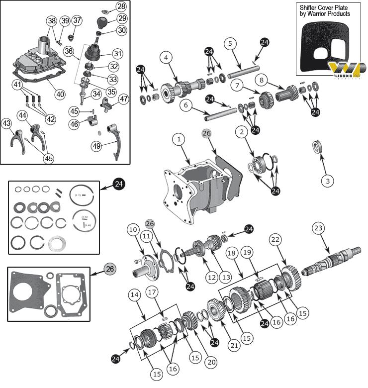 Transmission and Transfer Case Variants and Types in CJ's