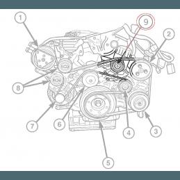 pièces détachées Moteur 2,7L CRD Jeep Grand-Cherokee WJ