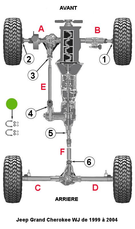 Arbres de transmission et croisillons Jeep Grand-Cherokee