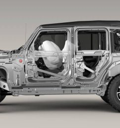 from an advanced front and side airbag system4 to high strength steel beams that improve side impact performance and vehicle stiffness wrangler has your  [ 1440 x 700 Pixel ]