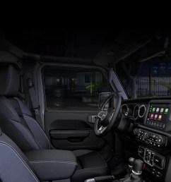 jeep wrangler car diagram wiring diagram blog jeep wrangler car diagram [ 1440 x 645 Pixel ]