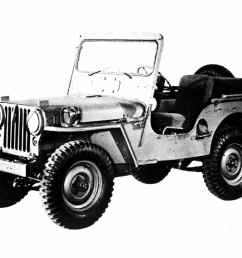 jeep history in the 1950s m38 army jeep wiring schematic [ 1440 x 1080 Pixel ]