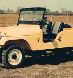 1967 jeep cj 6 jeep collection jeep tj this is what a u002766 cj 6 [ 2773 x 1673 Pixel ]