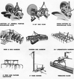 the array of agricultural attachments available for jeep in the 40s was staggering and this represents only a few these are the products authorized by  [ 2224 x 2259 Pixel ]