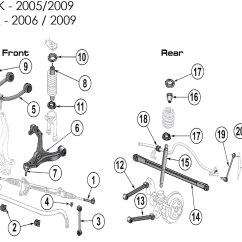 2007 Jeep Wrangler Front Suspension Diagram Three Phase Motor Star Delta Wiring Free Engine Image For User