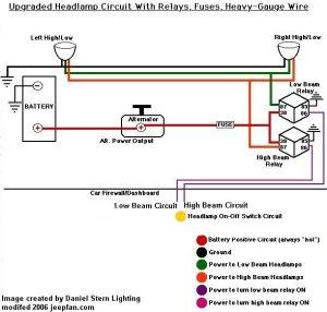 Brighten Your Lights – Installing Headlight Relays