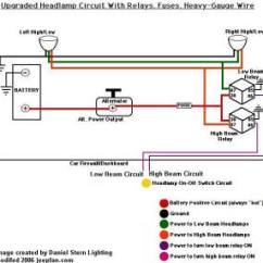 Wiring Diagram For A Two Way Dimmer Switch Dual Battery Kit Brighten Your Lights – Installing Headlight Relays | Jeepfan.com